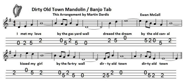 Dirty Old Town Easy Banjo Tab Tenor Banjo Tabs