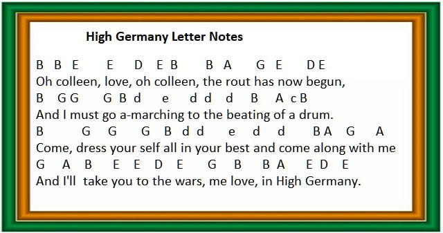 High Germany music letter notes