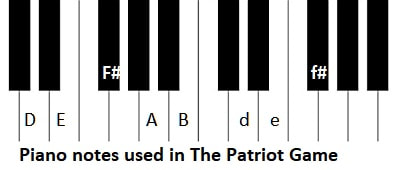 Piano notes played in the Patriot Game by Dominic Behan