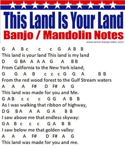 Banjo letter notes this land is your land