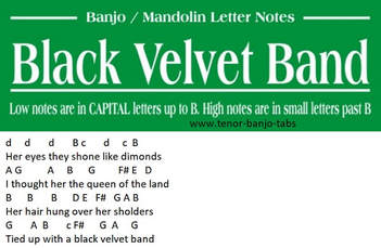 Example of banjo / mandolin easy letter notes for beginners