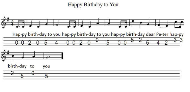 happy birthday to you banjo / mandolin tab