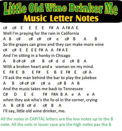 Little old wine drinker me music letter notes
