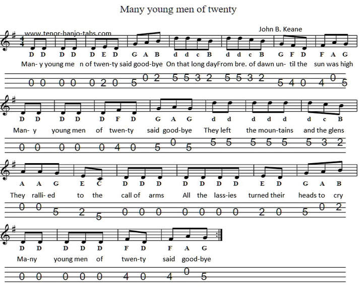 Many young men of twenty sheet music notes