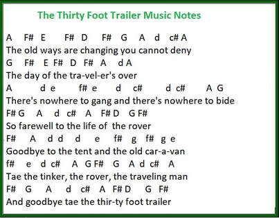 Music notes The Thirty Foot Trailer