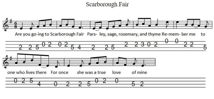 Scarborough Fair | Mandolin And Banjo Tab - Tenor Banjo Tabs