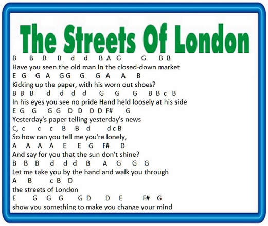The streets of London music letter notes