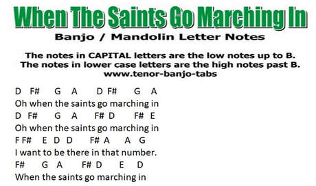 When the saints go marching in banjo letter notes