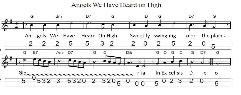 Angels we have heard on high mandolin / banjo tab