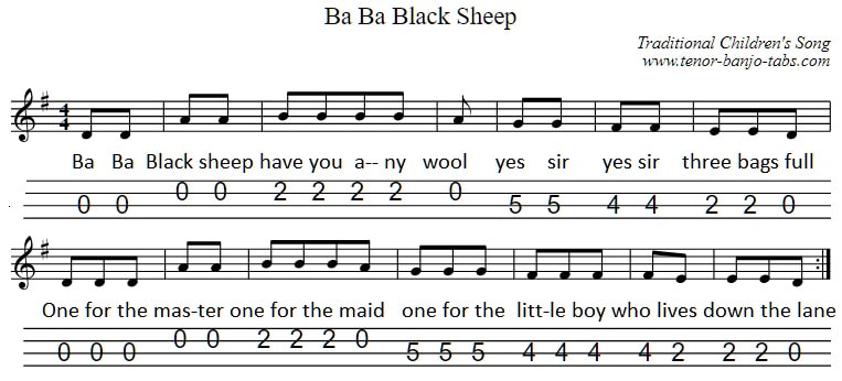 Ba Ba Black sheep banjo notes for beginners