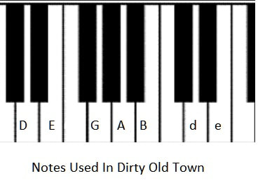 Banjo notes used in dirty old town