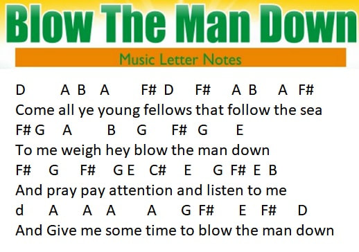 blow the man down music notes