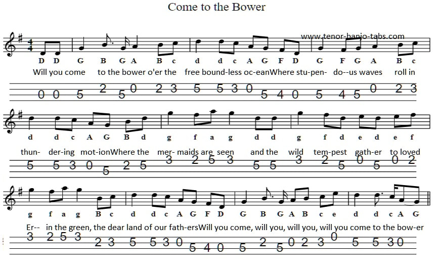 Come to the bower banjo tab