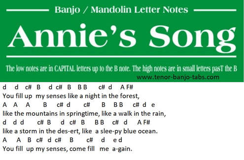 Annie's song banjo / mandolin letter notes