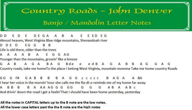 Country Roads easy to play notes for banjo and mandolin