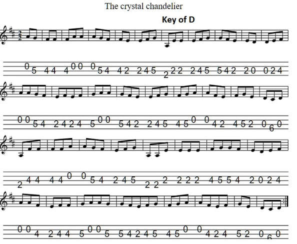 The crystal chandeliers mandolin sheet music notes tenor banjo tabs crystal chandiler sheet music key of d major aloadofball Images