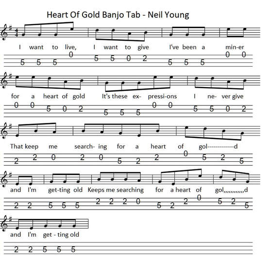 heart of gold banjo tab