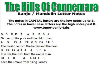 The hills of Connemara banjo letter notes