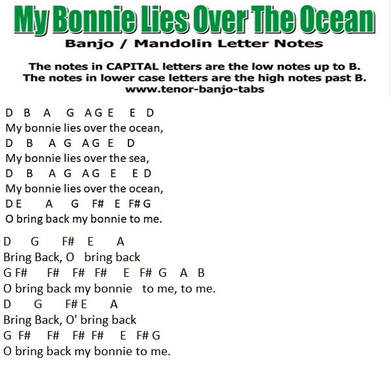 My Bonnie lies over the ocean banjo letter notes