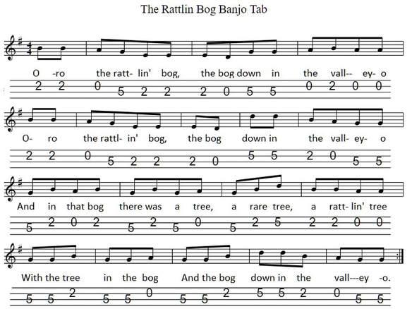 The Rattlin Bog Banjo / Mandolin Tab - Tenor Banjo Tabs