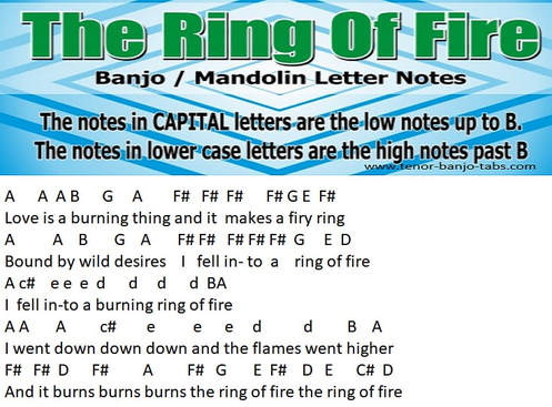 The ring of fire banjo letter notes
