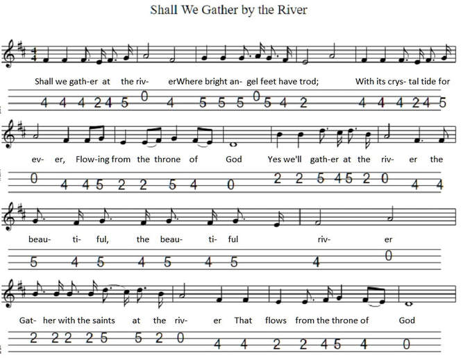 Shall we gather at the river banjo / mandolin sheet music