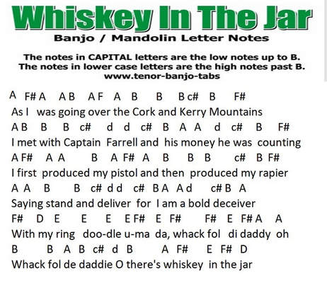 Whiskey in the jar banjo letter notes