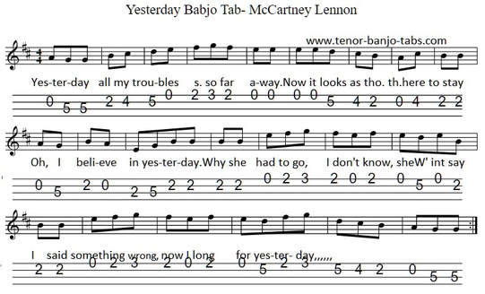 Yesterday sheet music for banjo