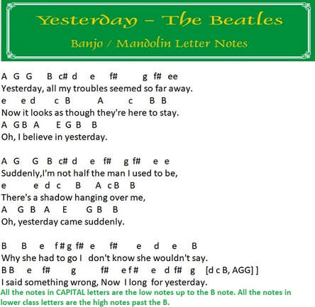Yesterday the Beatles banjo letter notes for beginners