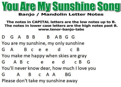 You are my sunshine banjo letter notes