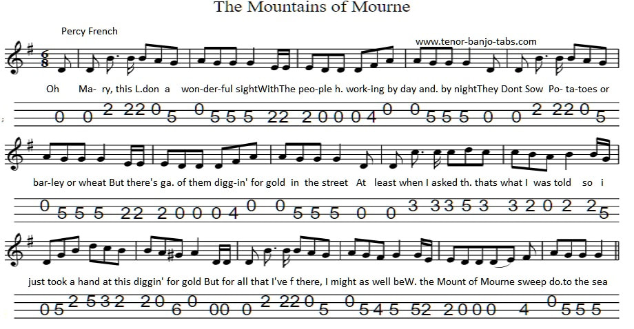 Mountains of Mourne banjo sheet music