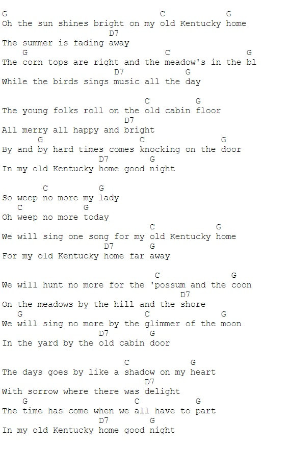 My old Kentucky home chords for mandolin and banjo