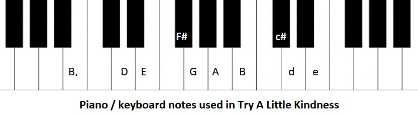 Piano letter notes used in try a little kindness