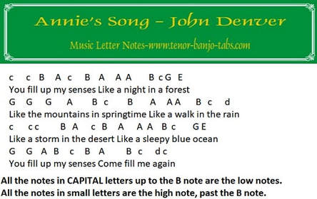Annie's Song Easy letter notes version