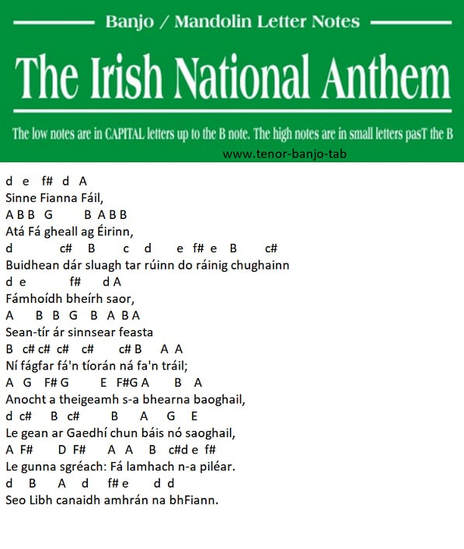 National anthem banjo letter notes