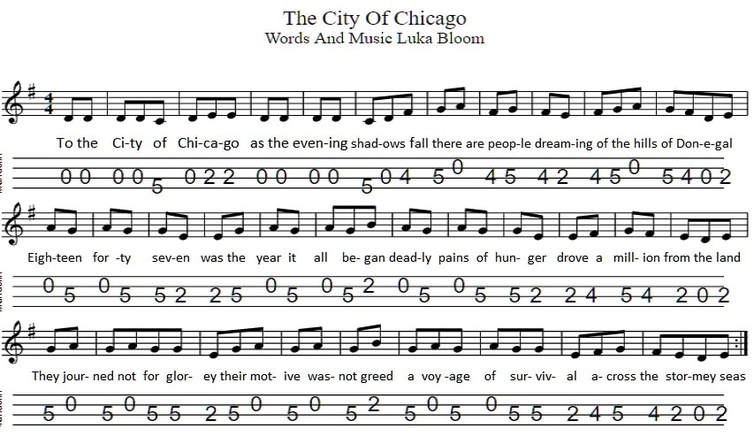 City Of Chicago Banjo Sheet Music