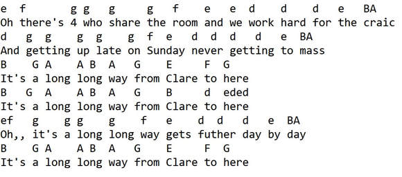 clare to here music notes