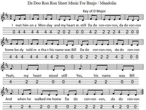 Da doo ron ron sheet music key of D Major