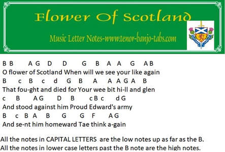 Flower of Scotland music letter notes for beginners