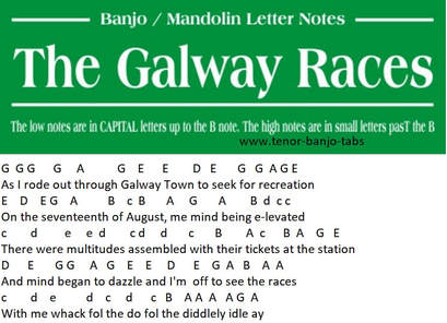 The Galway Races letter notes for banjo