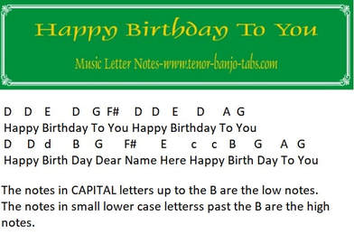Happy birthday letter notes