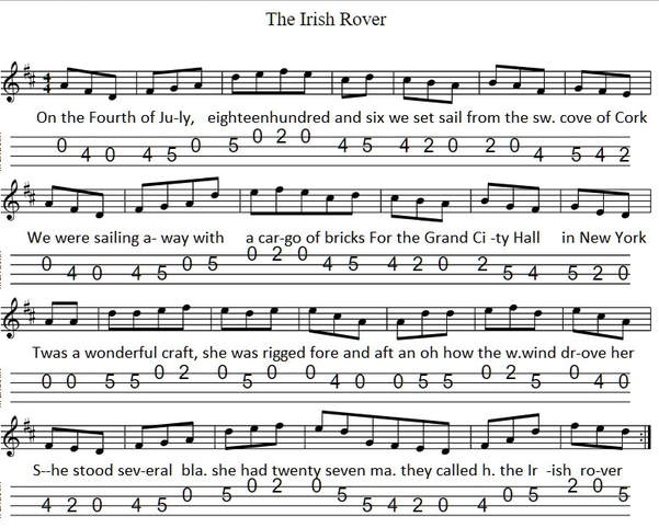 The Irish rover banjo tab