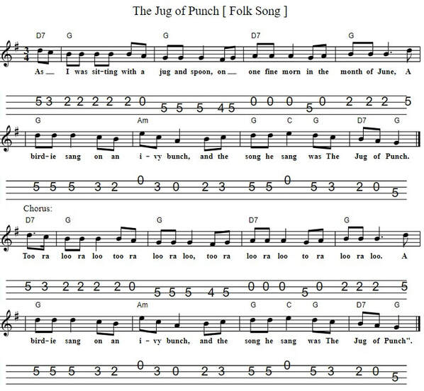 The Jug of Punch mandolin tab in the key of G Major