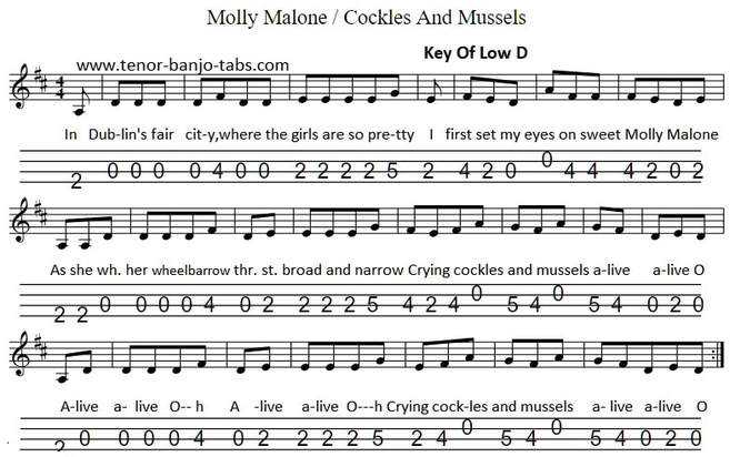 Molly Malone Mandolin / Banjo tab key of D Low version