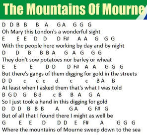 Mountains of Mourne music notes