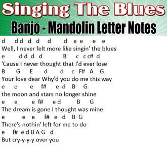 Singing the blues music letter notes