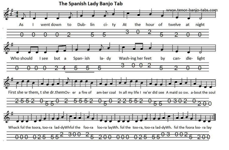 The Spanish Lady Tenor Banjo Tab - Tenor Banjo Tabs