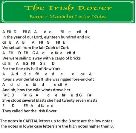 The Irish Rover Banjo Notes for beginners