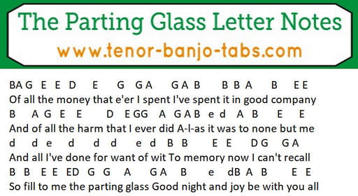 Banjo letter notes for the parting glass