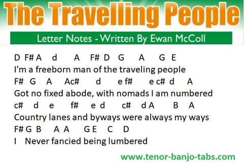 The travelling people banjo letter notes